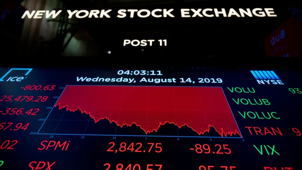 """A TV screen shows the numbers after the closing bell at the New York Stock Exchange (NYSE) on August 14, 2019 in New York City. - It was an ugly day for Wall Street, as stocks plummeted Wednesday amid worsening economic fears after US Treasury yields briefly inverted, flashing a warning sign for a coming recession. But US President Donald Trump once again blamed the Fed for the economic woes and the yield curve inversion, saying the US central bank is a bigger threat than China and is """"clueless."""" The Dow Jones Industrial Average fell 3.1 percent to finish at 25,479.42, a loss of about 800 points -- its worst day of 2019. ("""