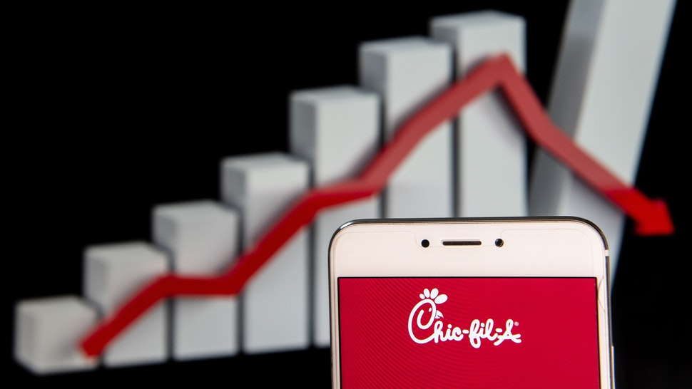 HONG KONG - 2019/02/08: In this photo illustration, the American fast food restaurant chain chick-fil-a logo is seen displayed on an Android mobile device with a loss graph in the background.