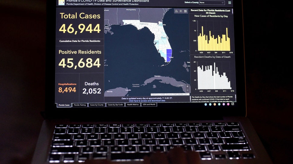 In this photo illustration the Florida's COVID-19 Data and Surveillance Dashboard is seen displayed on a computer screen.